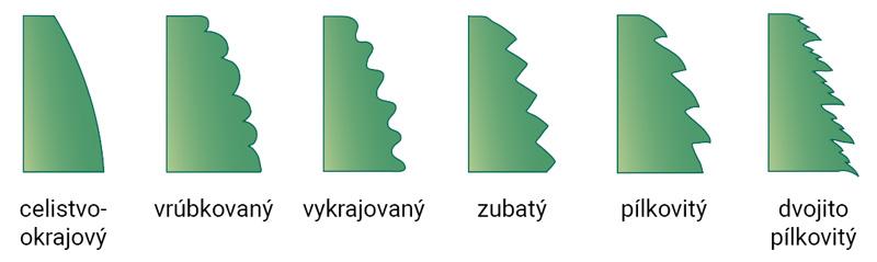 Listy podľa okraja