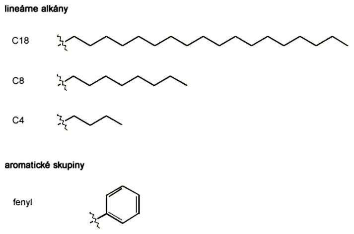 Príklady hydrofóbnych ligandov