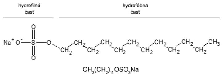 Dodecylsulfát sodný (SDS)