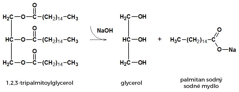 Chemická reakcia zmydelňovania tukov